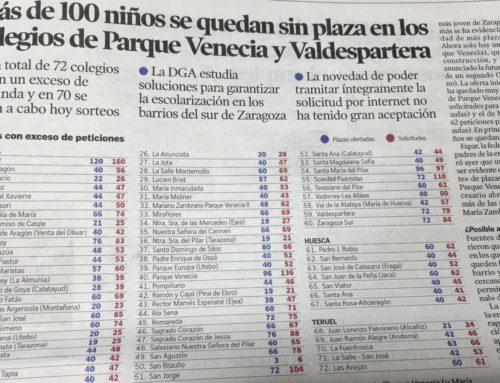 Exceso de peticiones de plaza en el colegio Montessori, Heraldo de Aragón